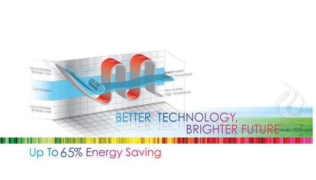 صرفه جویی در مصرف انرژی اینورتر بوش