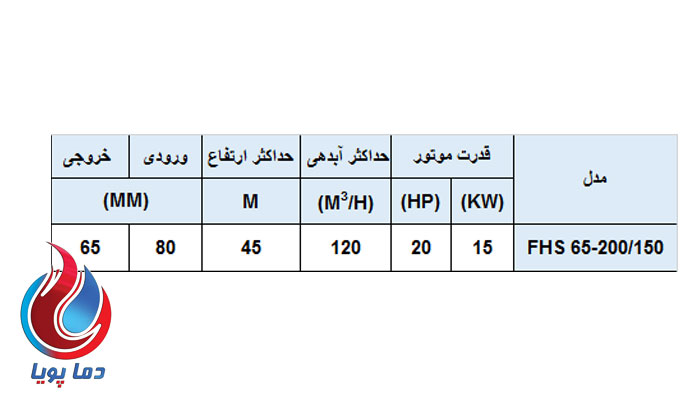 جدول پمپ آب لوارا FHS 65
